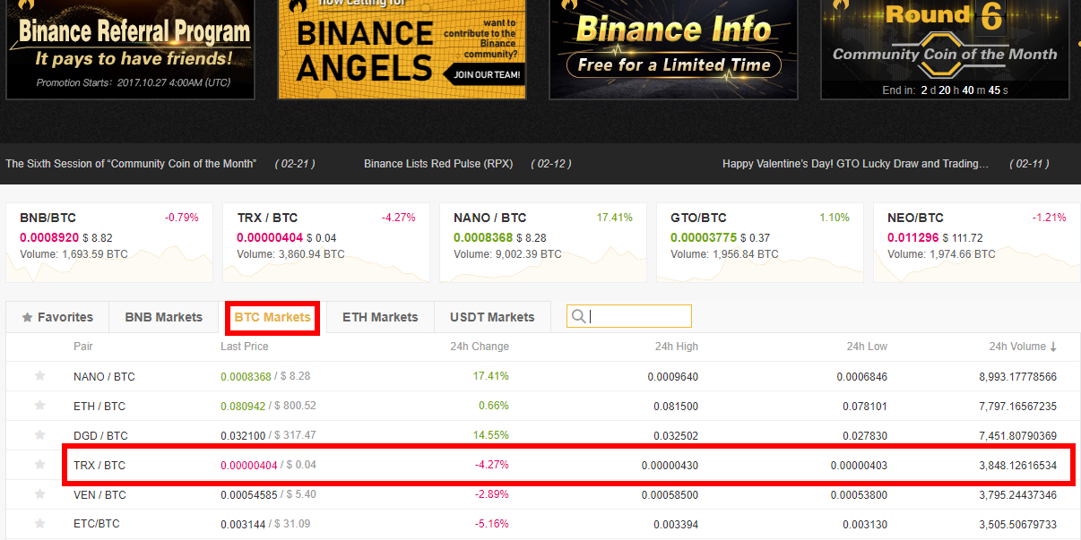 BINANCE BTC market